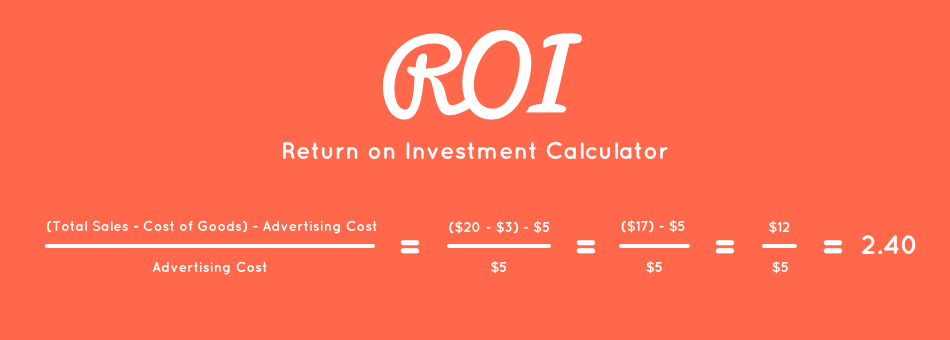 What is ROI? - Glossary